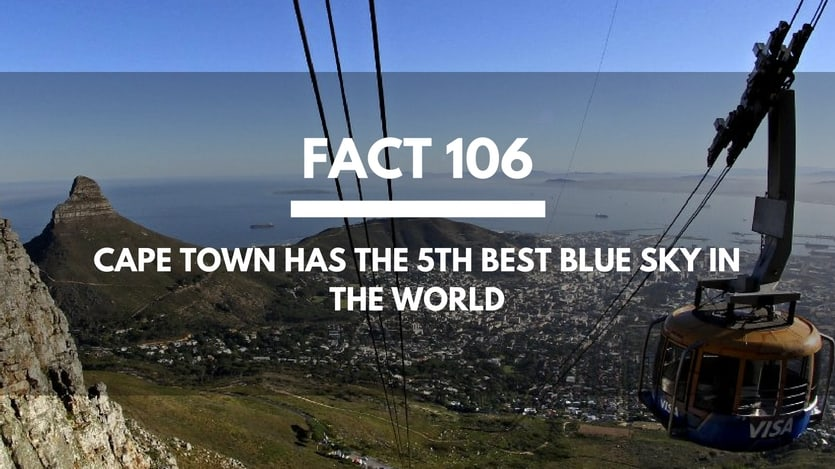 Fact-106-Cape-Town-Blue-Sky