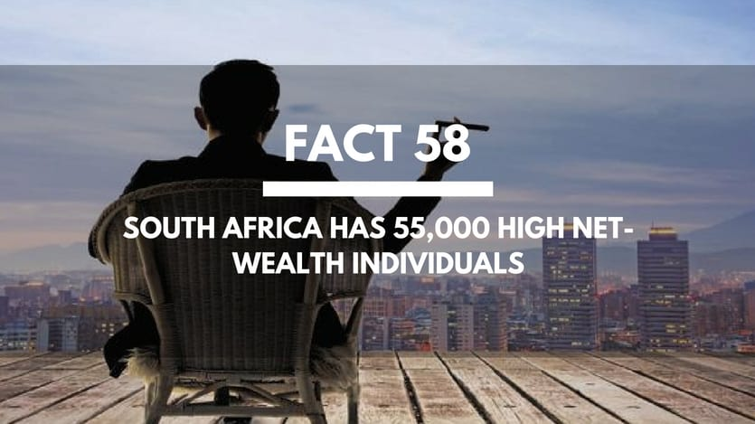 Fact-58-High-Net-Wealth-Individuals
