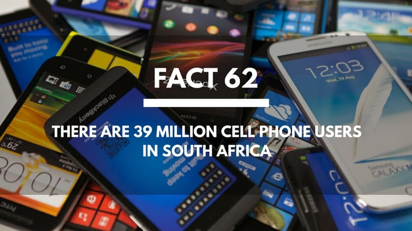 Fact-62-Cell-Phones
