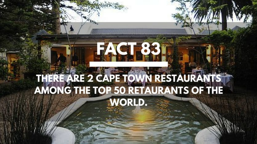 Fact-83-Top-50-Retaurants-Of-The-World
