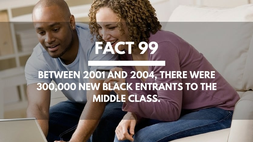 Fact-99-Middle-Class-South-Africa